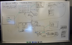 A whiteboard wireframe of a potential full experience.