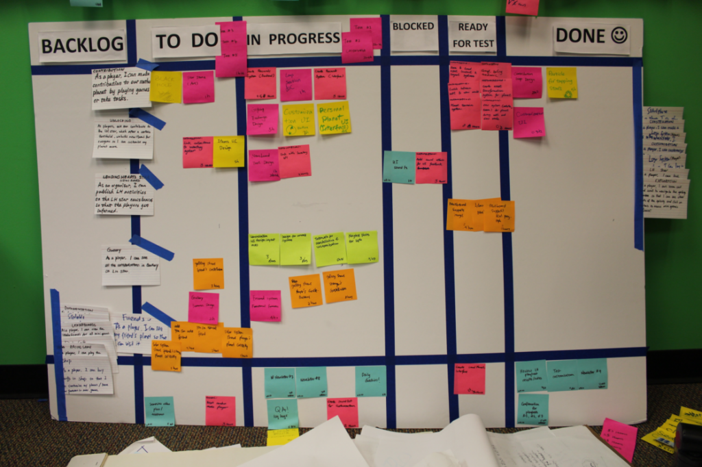 Our Scrum board during week 10.