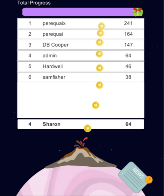 Coin animation and progress bar for wishing volcano, created by Sam this week.