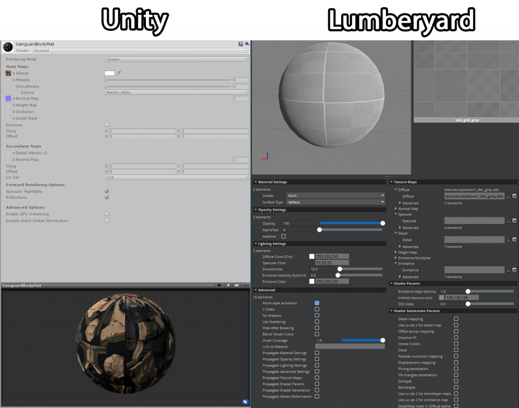 Unity to Lumberyard: A Developer's Perspective - Project Workbench