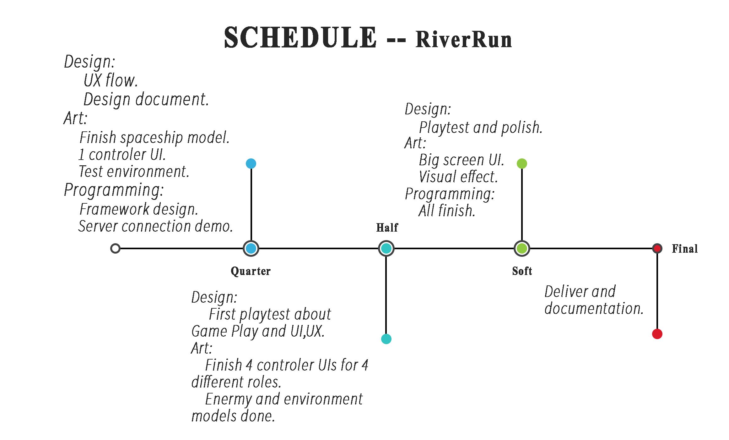 pilot work schedule