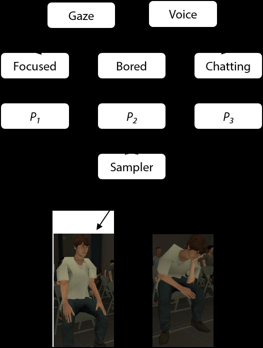 7ad8cd782b86 Crowd Simulation – VR-Rehearsal