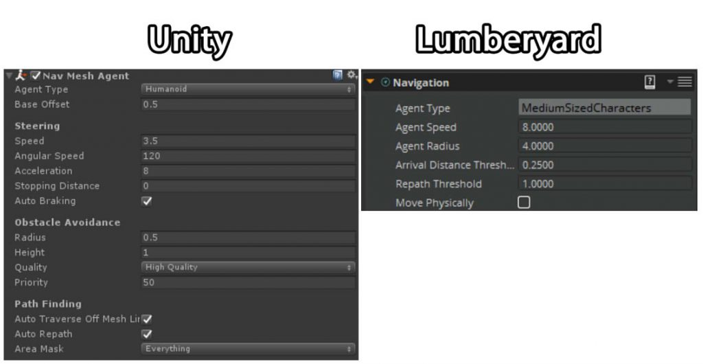 Unity to Lumberyard: A Developer's Perspective - Project